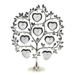 Родословные деревья
